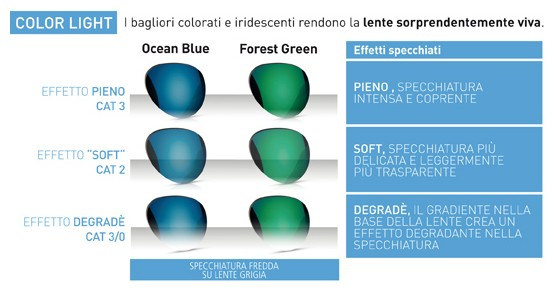 lenti essilor e-mirror color light casoni ferrara