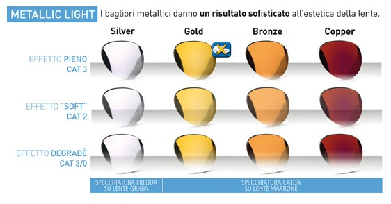 lenti essilor e-mirror metallic light casoni ferrara